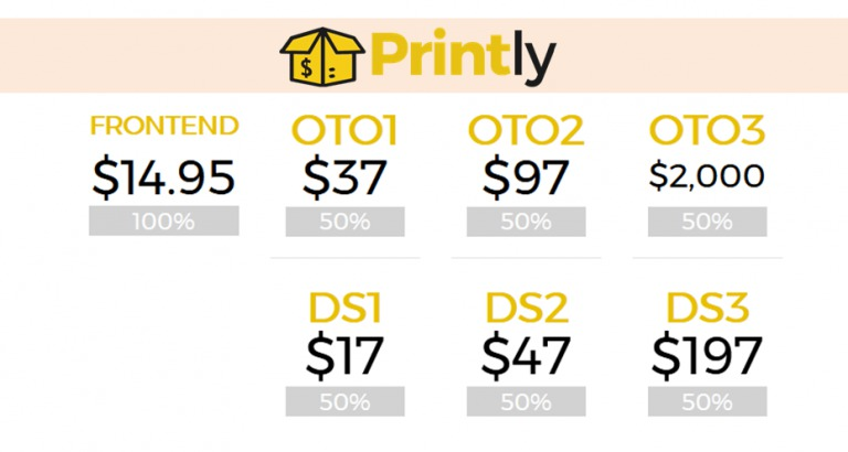 Printly Prices & Upsells