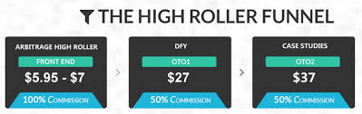 Is Arbitrage High Roller A Scam? What Is Arbitrage High Roller?