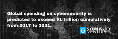 Cybersecurity Spending 2017 to 2021