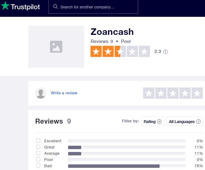 What Is ZoanCash? - Poor Ratings