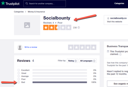 What Is Social Bounty? - Poor Rating